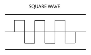 SQUARE-WAVE